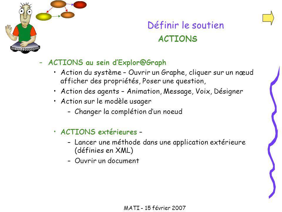 MATI - 15 février 2007 Définir le soutien –ACTIONS au sein dExplor@Graph Action du système – Ouvrir un Graphe, cliquer sur un nœud afficher des propriétés, Poser une question, Action des agents – Animation, Message, Voix, Désigner Action sur le modèle usager –Changer la complétion dun noeud ACTIONS extérieures – –Lancer une méthode dans une application extérieure (définies en XML) –Ouvrir un document ACTIONS