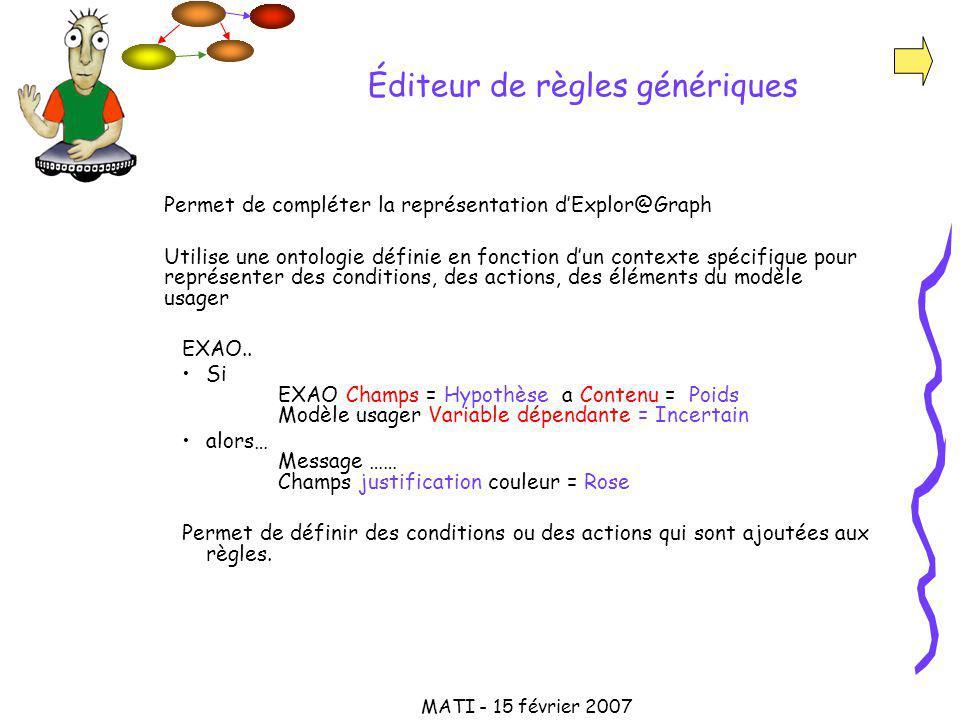MATI - 15 février 2007 Éditeur de règles génériques Permet de compléter la représentation dExplor@Graph Utilise une ontologie définie en fonction dun contexte spécifique pour représenter des conditions, des actions, des éléments du modèle usager EXAO..