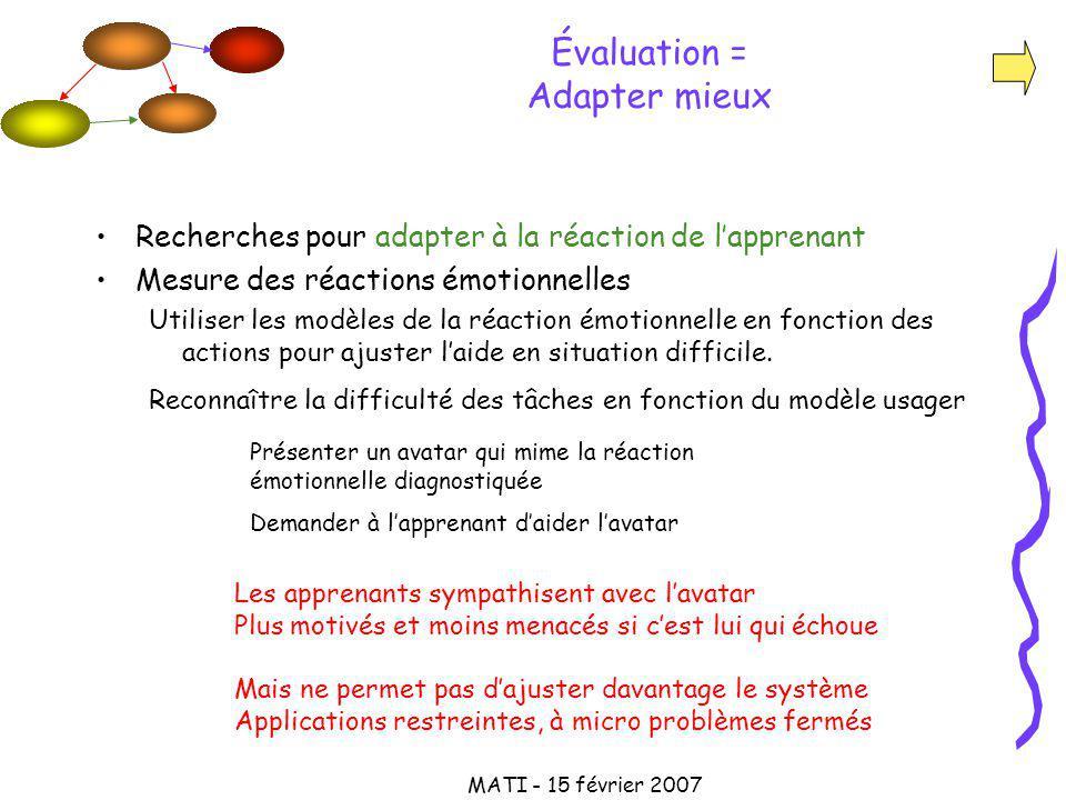 MATI - 15 février 2007 Évaluation = Adapter mieux Recherches pour adapter à la réaction de lapprenant Mesure des réactions émotionnelles Utiliser les modèles de la réaction émotionnelle en fonction des actions pour ajuster laide en situation difficile.