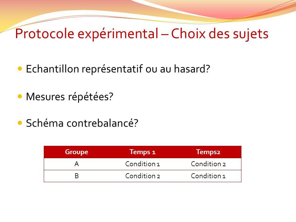 Protocole expérimental – Choix des sujets Echantillon représentatif ou au hasard? Mesures répétées? Schéma contrebalancé? GroupeTemps 1Temps2 AConditi