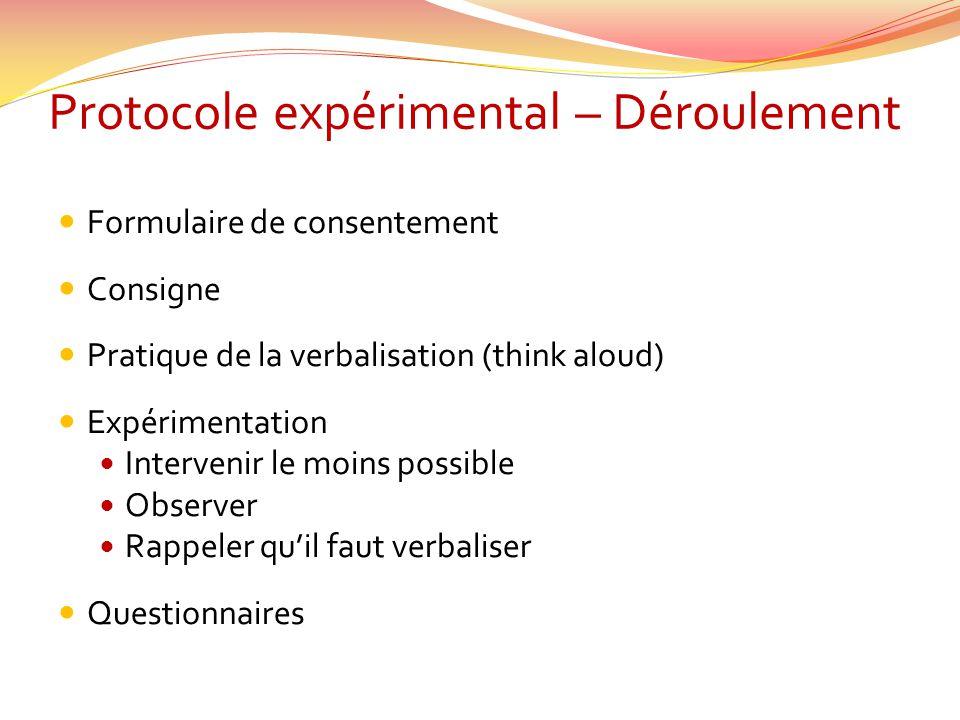 Protocole expérimental – Déroulement Formulaire de consentement Consigne Pratique de la verbalisation (think aloud) Expérimentation Intervenir le moin