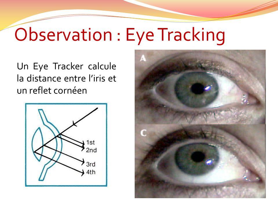 Observation : Eye Tracking Un Eye Tracker calcule la distance entre liris et un reflet cornéen