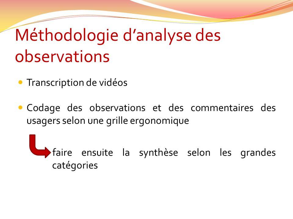 Méthodologie danalyse des observations Transcription de vidéos Codage des observations et des commentaires des usagers selon une grille ergonomique fa