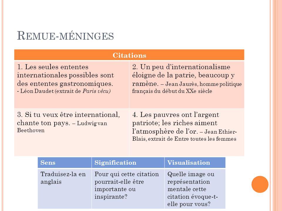 R EMUE - MÉNINGES Citations 1. Les seules ententes internationales possibles sont des ententes gastronomiques. - Léon Daudet (extrait de Paris vécu) 2