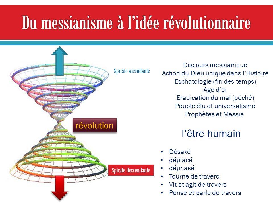 révolution Spirale ascendante Spirale descendante lêtre humain Désaxé déplacé déphasé Tourne de travers Vit et agit de travers Pense et parle de trave