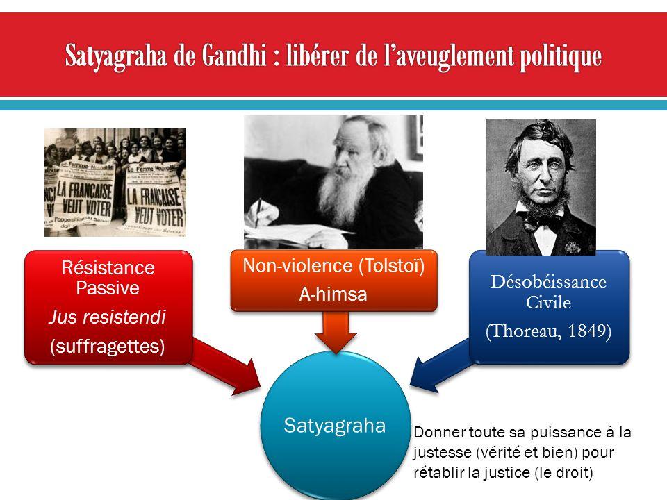 Satyagraha Résistance Passive Jus resistendi (suffragettes) Non-violence (Tolstoï) A-himsa Désobéissance Civile (Thoreau, 1849) Donner toute sa puissa