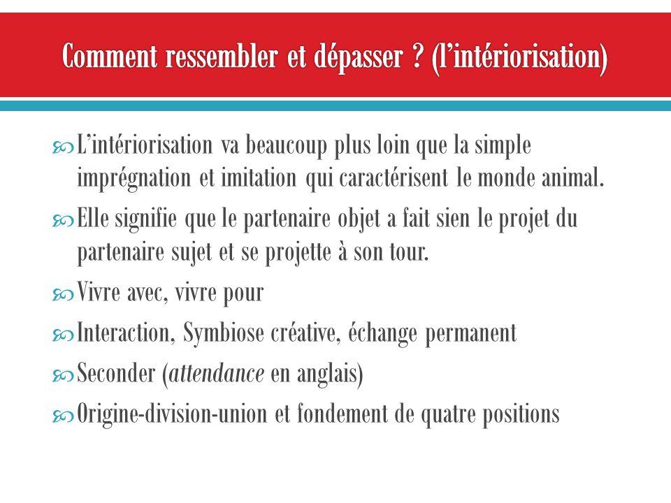 Lintériorisation va beaucoup plus loin que la simple imprégnation et imitation qui caractérisent le monde animal.