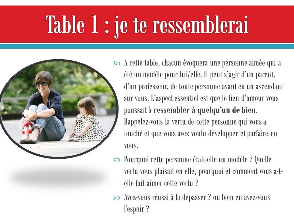 A cette table, chacun évoquera une personne aimée qui a été un modèle pour lui/elle.