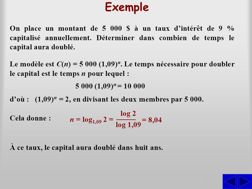 Exemple On place un montant de 5 000 $ à un taux dintérêt de 9 % capitalisé annuellement. Déterminer dans combien de temps le capital aura doublé. S L