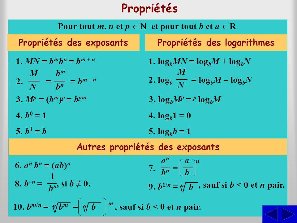Propriétés 1. MN = b m b n = b m + n Propriétés des exposantsPropriétés des logarithmes 1. log b MN = log b M + log b N 3. M p = (b m ) p = b pm 3. lo