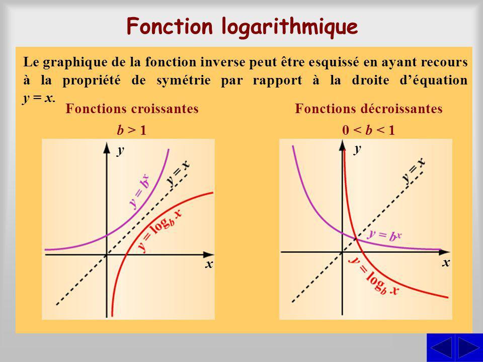 Fonction logarithmique On peut trouver la fonction inverse dune fonction exponentielle de la forme f(x) = b x en isolant la variable indépendante. Pui