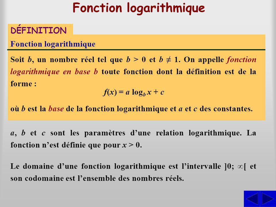 Fonction logarithmique DÉFINITION Fonction logarithmique Soit b, un nombre réel tel que b > 0 et b 1. On appelle fonction logarithmique en base b tout