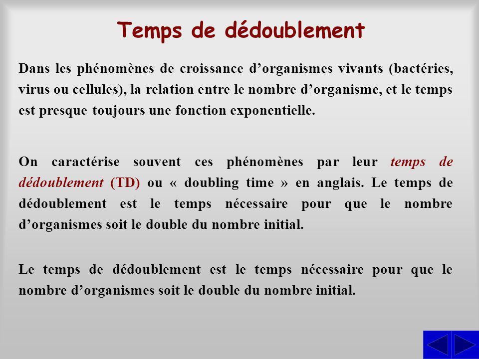 Temps de dédoublement Dans les phénomènes de croissance dorganismes vivants (bactéries, virus ou cellules), la relation entre le nombre dorganisme, et