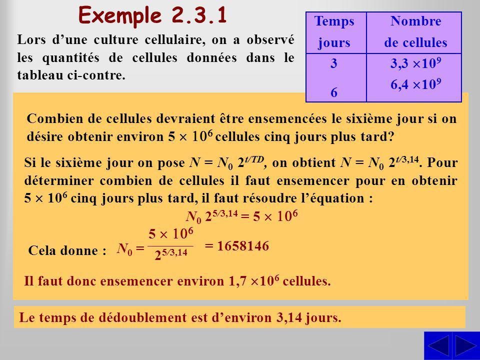 Exemple 2.3.1 Lors dune culture cellulaire, on a observé les quantités de cellules données dans le tableau ci-contre. SS Déterminer le temps de dédoub