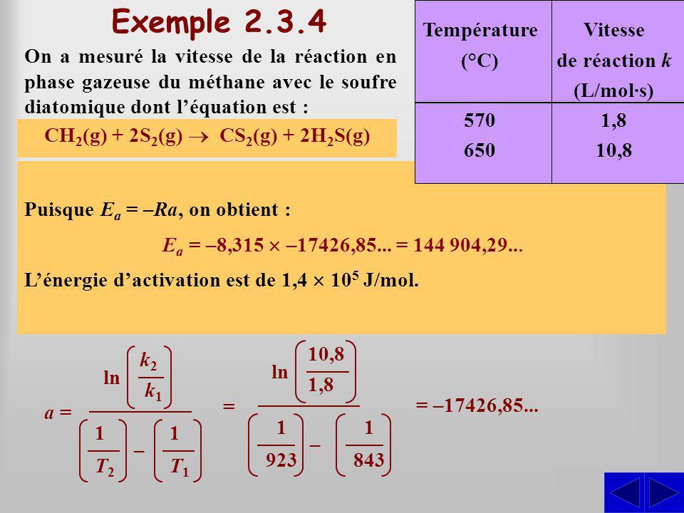 Exemple 2.3.4 On a mesuré la vitesse de la réaction en phase gazeuse du méthane avec le soufre diatomique dont léquation est : SS CH 2 (g) + 2S 2 (g)
