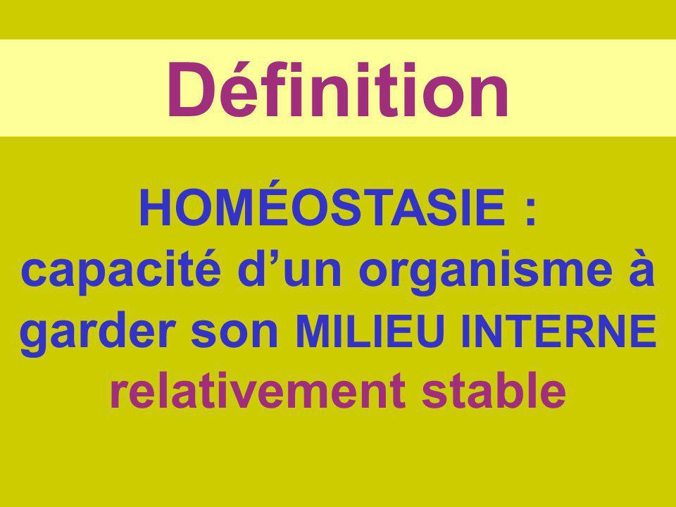 Définition HOMÉOSTASIE : capacité dun organisme à garder son MILIEU INTERNE relativement stable