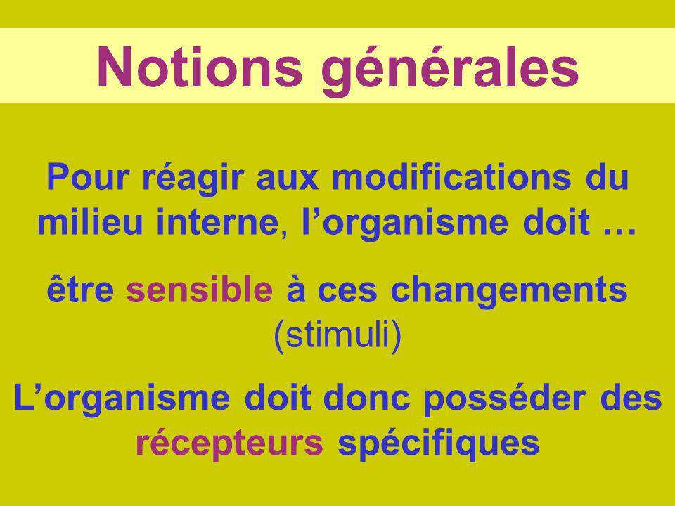 Notions générales Pour réagir aux modifications du milieu interne, lorganisme doit … être sensible à ces changements (stimuli) Lorganisme doit donc po