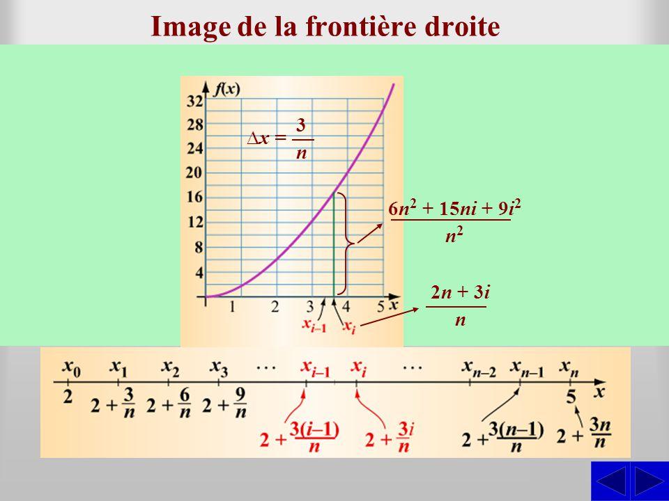 Image de la frontière droite Déterminer limage par la fonction f(x) = x 2 + x de la frontière de droite du i e sous-intervalle de la partition réguliè