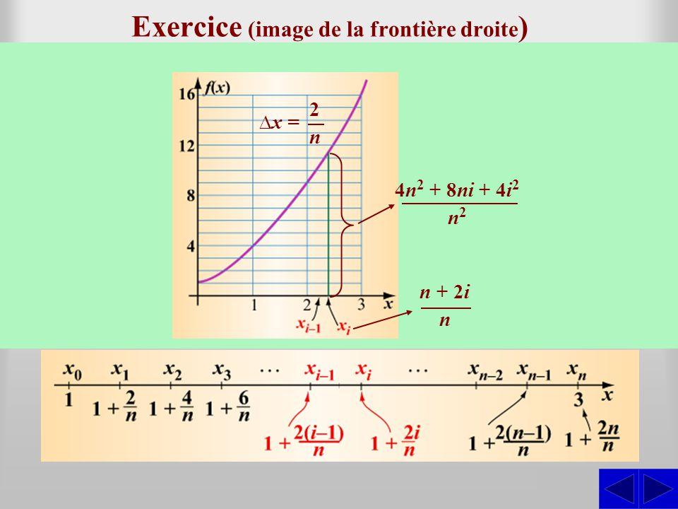 Exercice (image de la frontière droite ) Déterminer limage par la fonction f(x) = x 2 + 2x + 1 de la frontière de droite du i e sous-intervalle de la