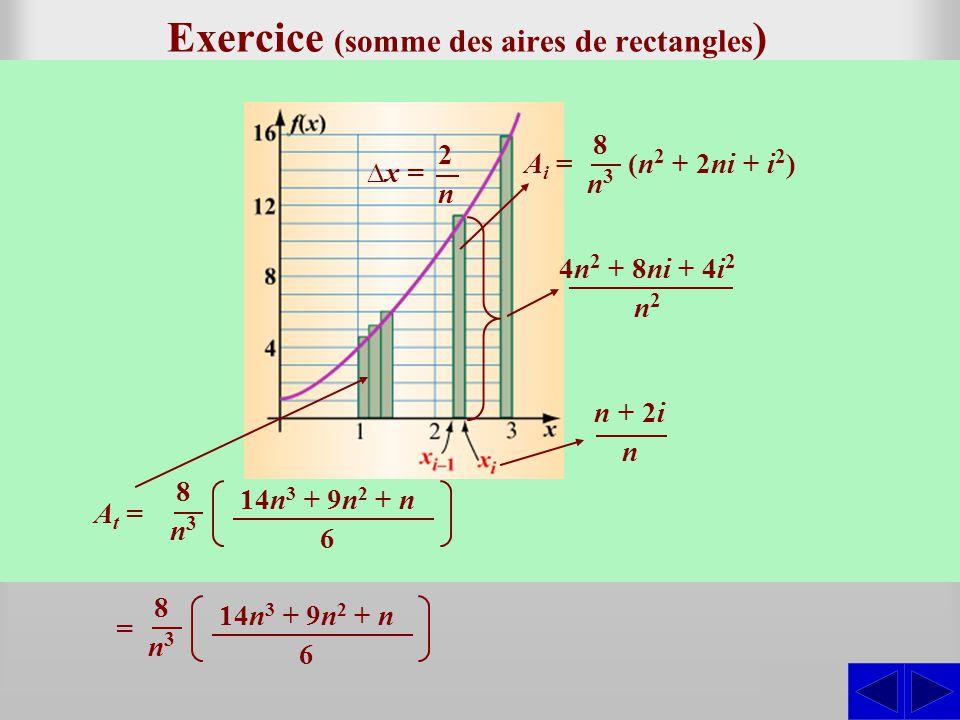 Exercice (somme des aires de rectangles ) Décrire la somme des aires des rectangles de la partition régulière permettant destimer laire sous la courbe