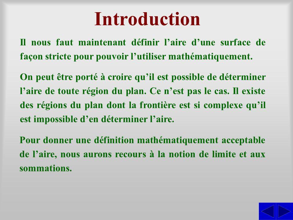 Introduction Il nous faut maintenant définir laire dune surface de façon stricte pour pouvoir lutiliser mathématiquement. On peut être porté à croire