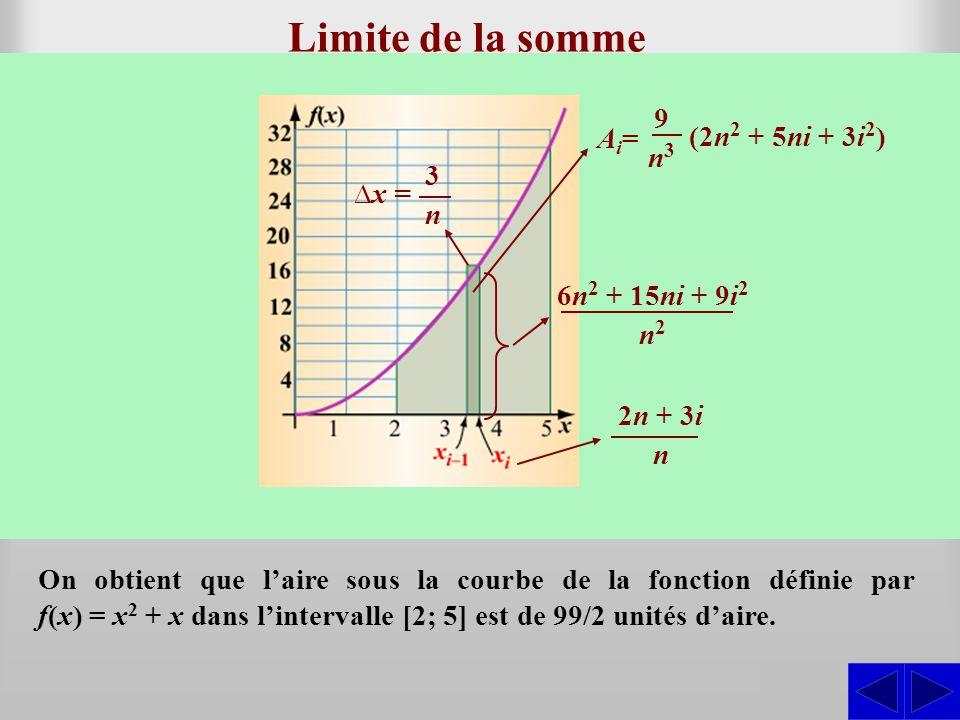 Limite de la somme Évaluer la limite lorsque n tend vers linfini de : S En appliquant les propriétés des limites et en évaluant, on obtient : AiAi i =