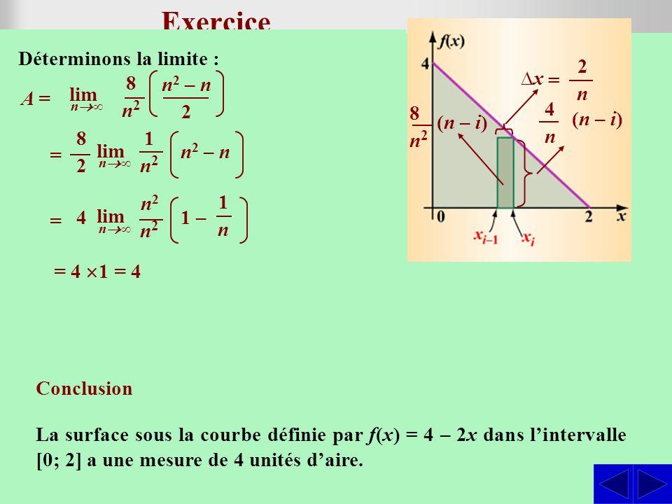 SS Exercice Esquissons le graphique de la fonction : Déterminer laire sous la courbe définie par f(x) = 4 – 2x dans lintervalle [0; 2] en considérant