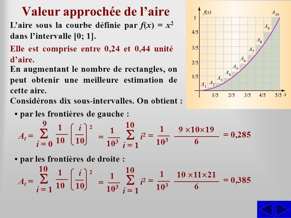 Valeur approchée de laire Laire sous la courbe définie par f(x) = x 2 dans lintervalle [0; 1]. En augmentant le nombre de rectangles, on peut obtenir