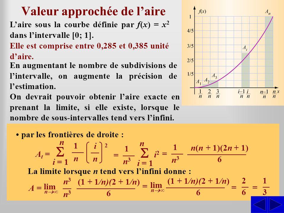 Valeur approchée de laire Laire sous la courbe définie par f(x) = x 2 dans lintervalle [0; 1]. En augmentant le nombre de subdivisions de lintervalle,