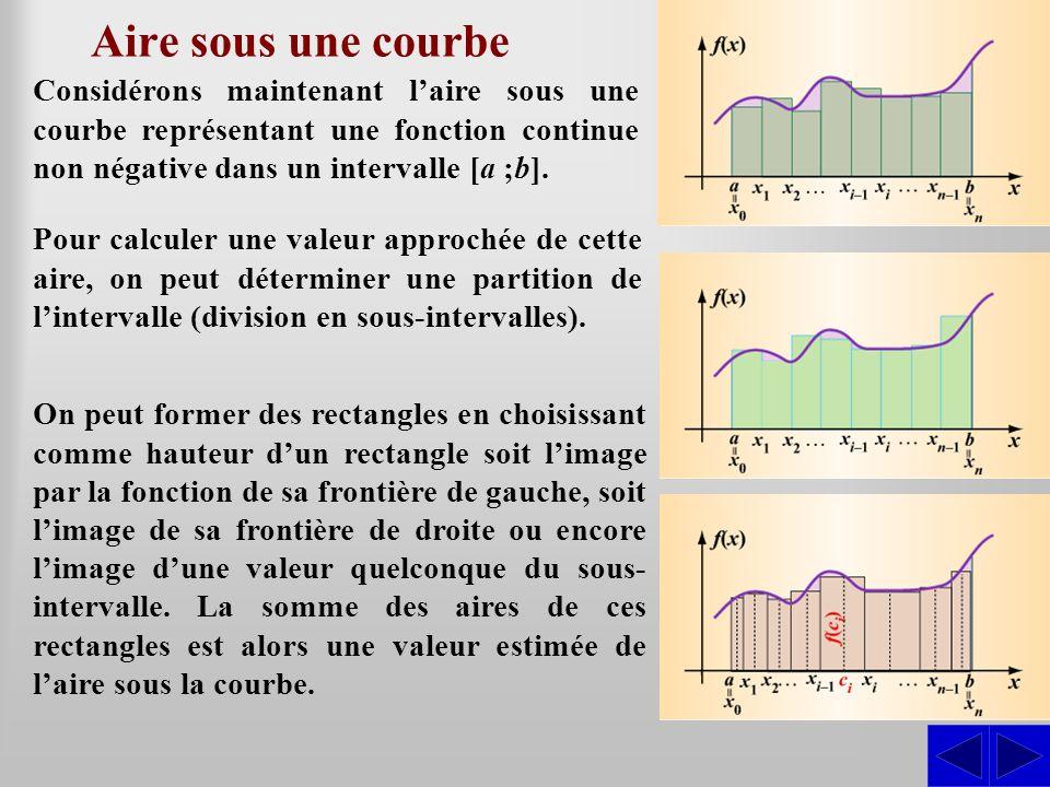 Aire sous une courbe Considérons maintenant laire sous une courbe représentant une fonction continue non négative dans un intervalle [a ;b]. Pour calc