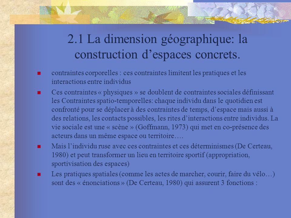 2.1 La dimension géographique: la construction despaces concrets. contraintes corporelles : ces contraintes limitent les pratiques et les interactions