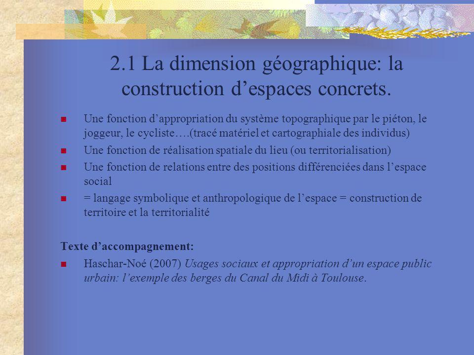 2.1 La dimension géographique: la construction despaces concrets. Une fonction dappropriation du système topographique par le piéton, le joggeur, le c
