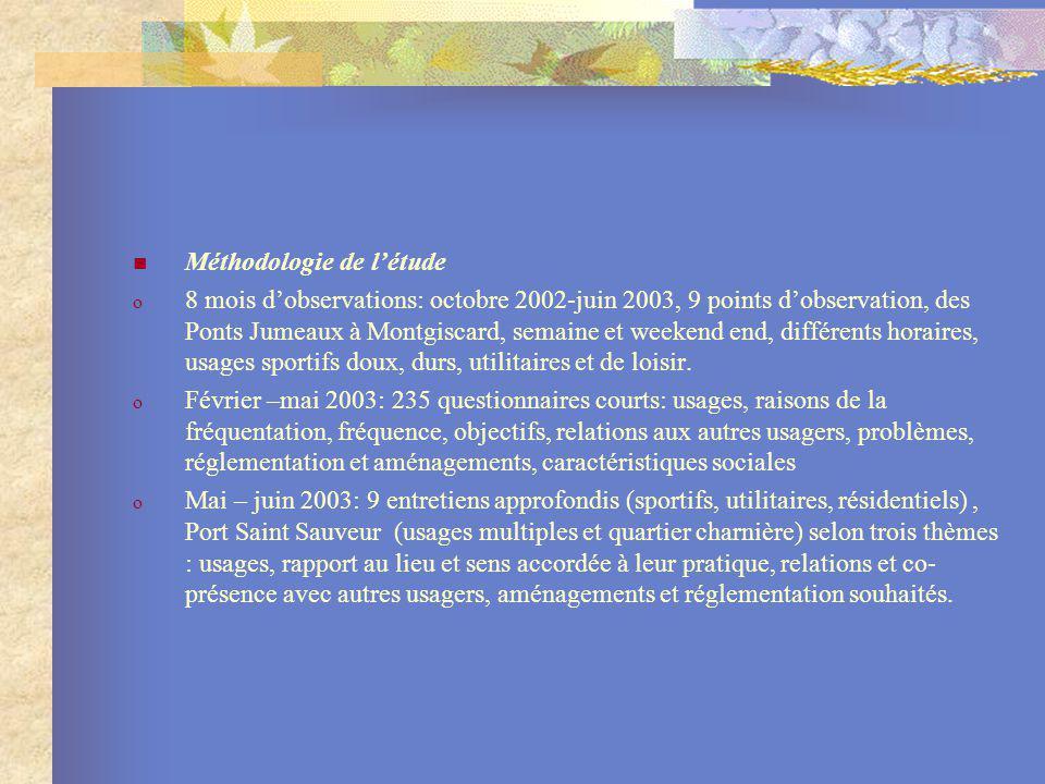 Méthodologie de létude o 8 mois dobservations: octobre 2002-juin 2003, 9 points dobservation, des Ponts Jumeaux à Montgiscard, semaine et weekend end,