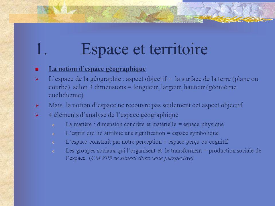 1. Espace et territoire La notion despace géographique Lespace de la géographie : aspect objectif = la surface de la terre (plane ou courbe) selon 3 d