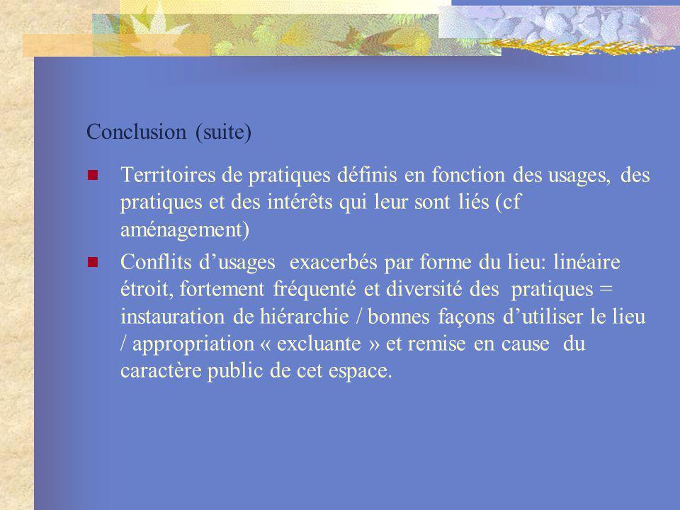 Conclusion (suite) Territoires de pratiques définis en fonction des usages, des pratiques et des intérêts qui leur sont liés (cf aménagement) Conflits