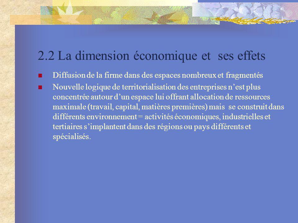 2.2 La dimension économique et ses effets Diffusion de la firme dans des espaces nombreux et fragmentés Nouvelle logique de territorialisation des ent