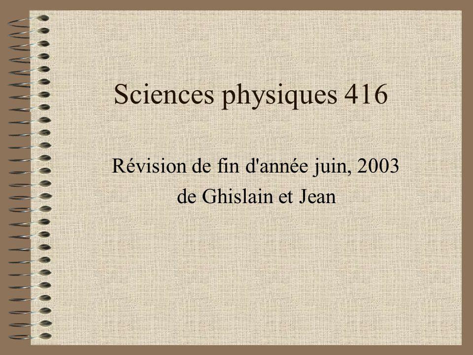 Impacts des changements Les changements physiques ou chimiques ont une influence….