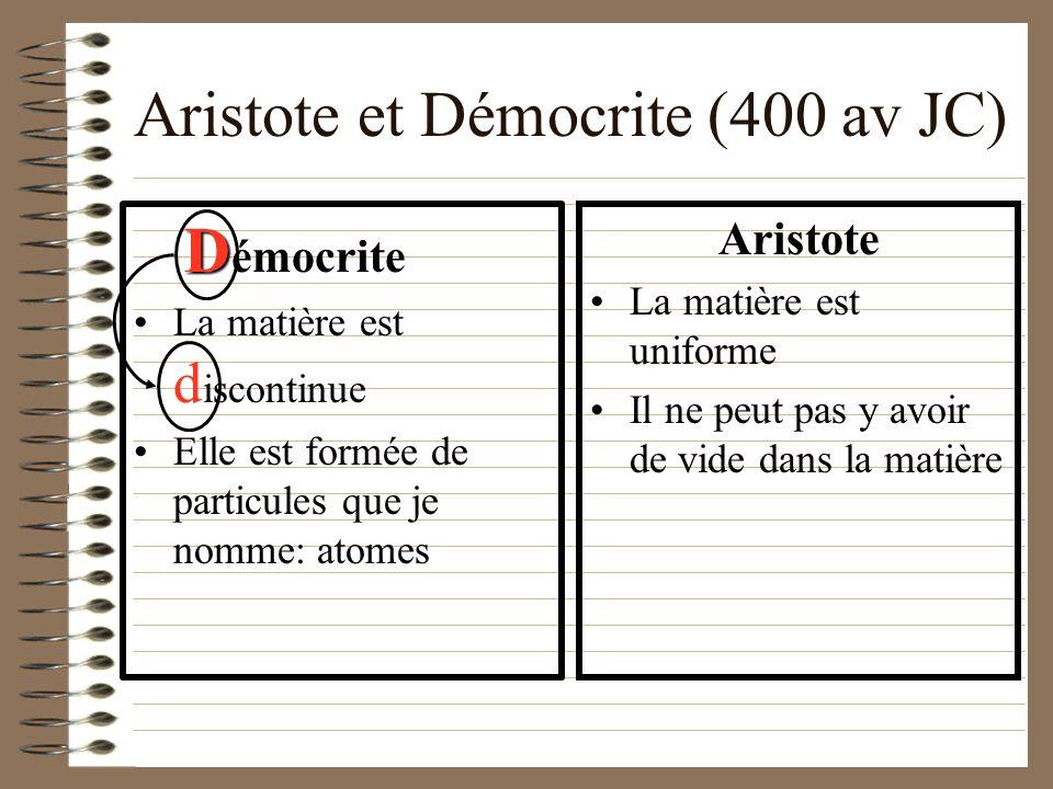 4. Les modèles atomiques Aristote et Démocrite (400 av JC) Modèle de Dalton (1850) Modèle de Thomson (1880) Modèle de Rutherford (1903) Modèle actuel