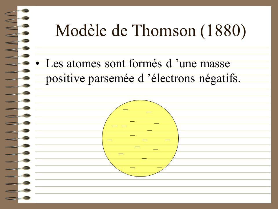 Modèle de Dalton (1850) La matière est formée d atomes Ils varient selon les éléments Ils s unissent pour former des molécules ex:. 2 H 2 + O 2 ==> 2