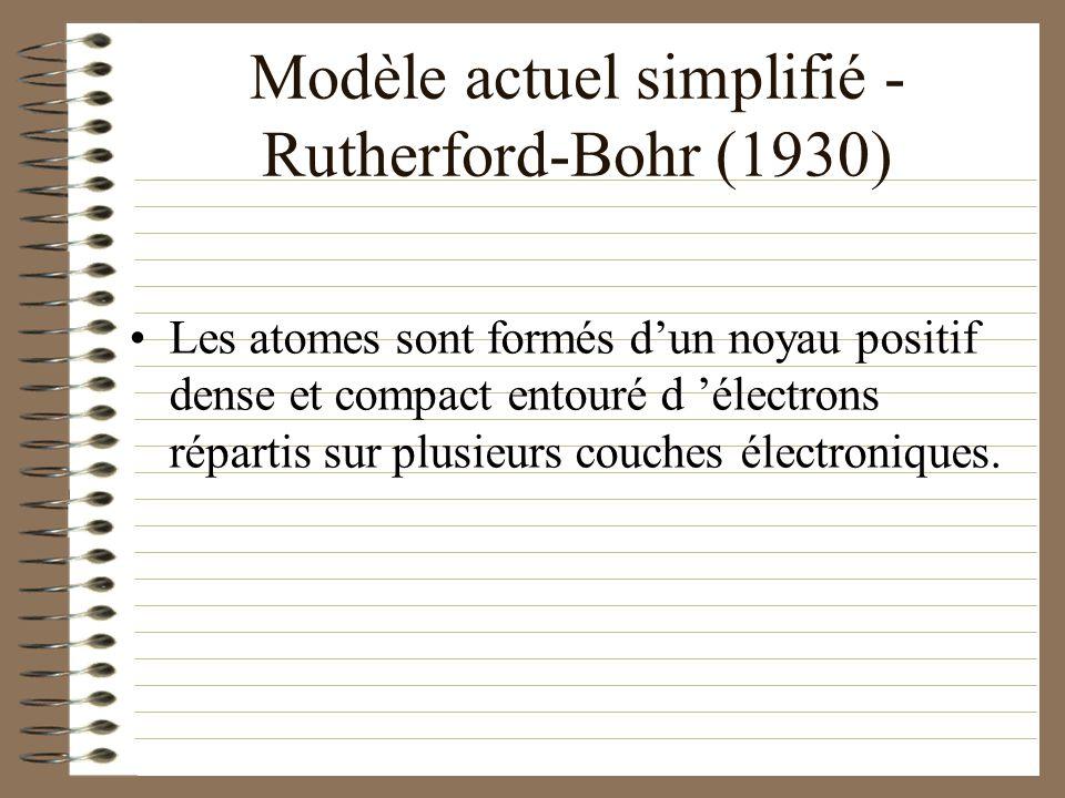 Modèle de Rutherford (1903) Les atomes sont formés dun noyau positif dense et compact entouré d électrons.