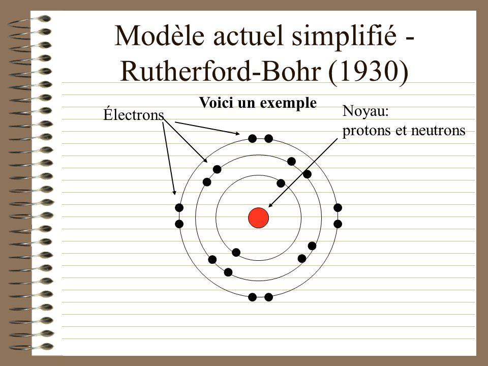 Modèle actuel simplifié - Rutherford-Bohr (1930) Les atomes sont formés dun noyau positif dense et compact entouré d électrons répartis sur plusieurs