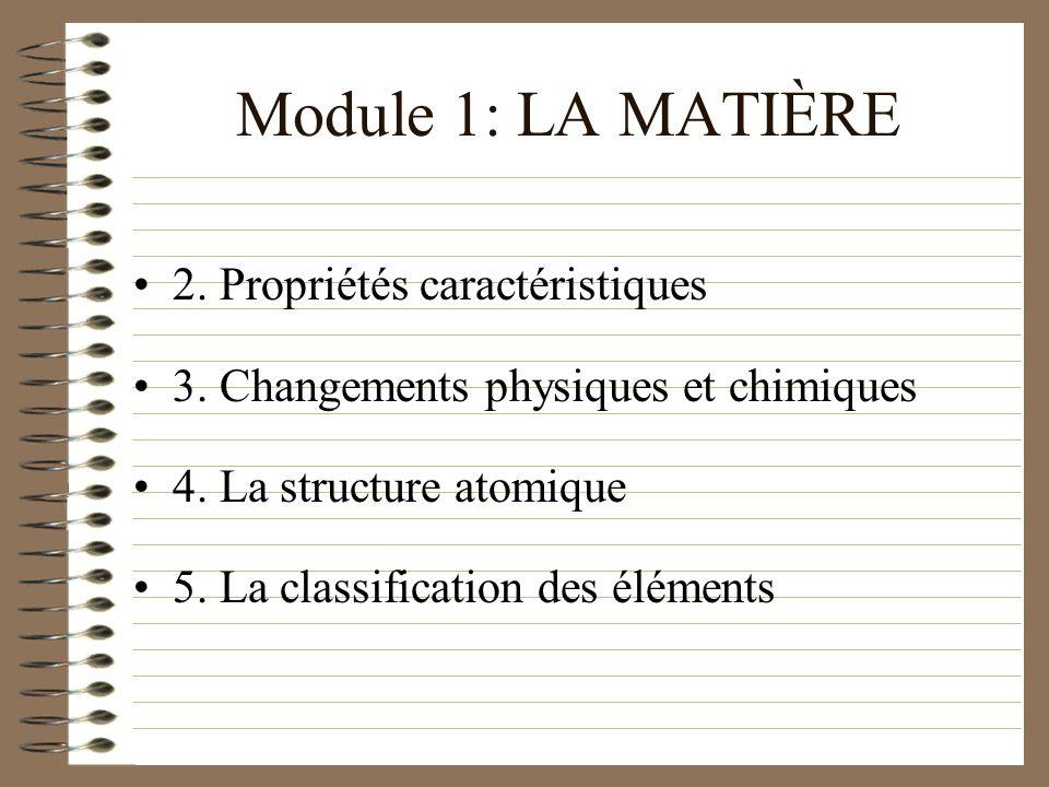 Module 1: LA MATIÈRE 2.Propriétés caractéristiques 3.