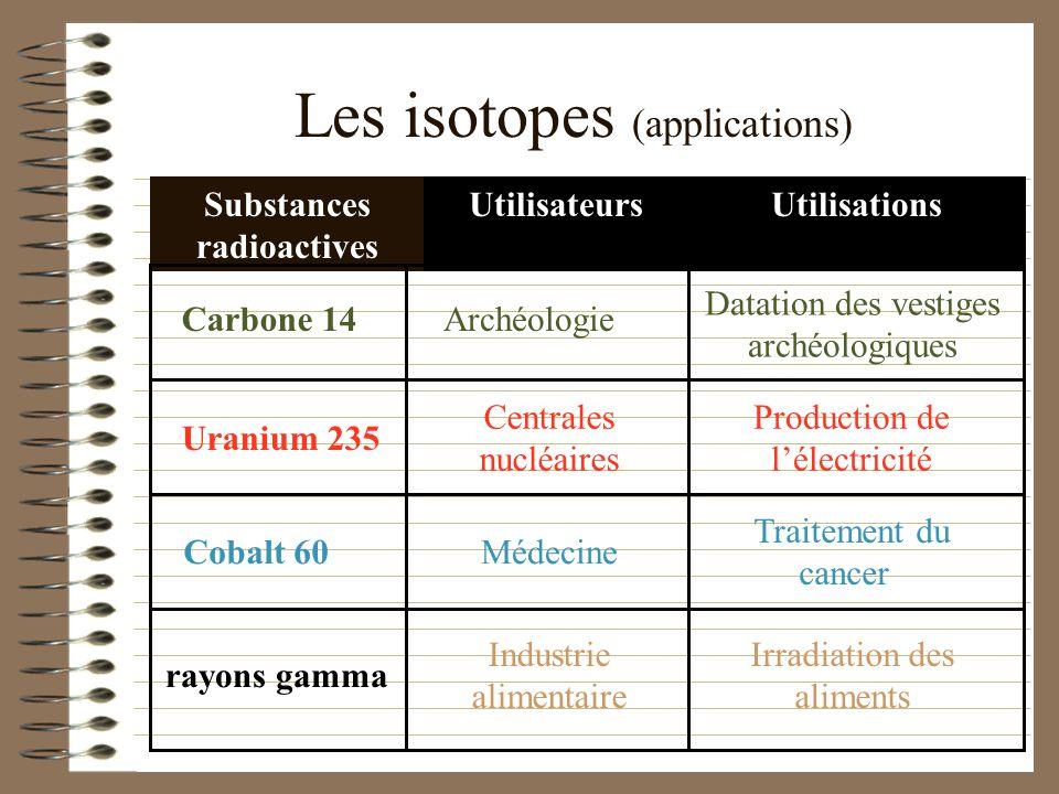 Les isotopes (définition) Les isotopes sont des éléments ayant le même numéro atomique mais des masses différentes. Exemple: Le carbone 12 ==> Le carb