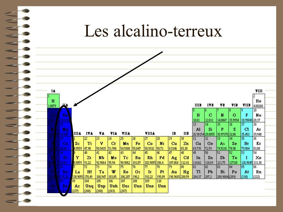 Les métaux alcalins (propriétés) Ils sont mous (facile à couper) Ils réagissent facilement à l eau