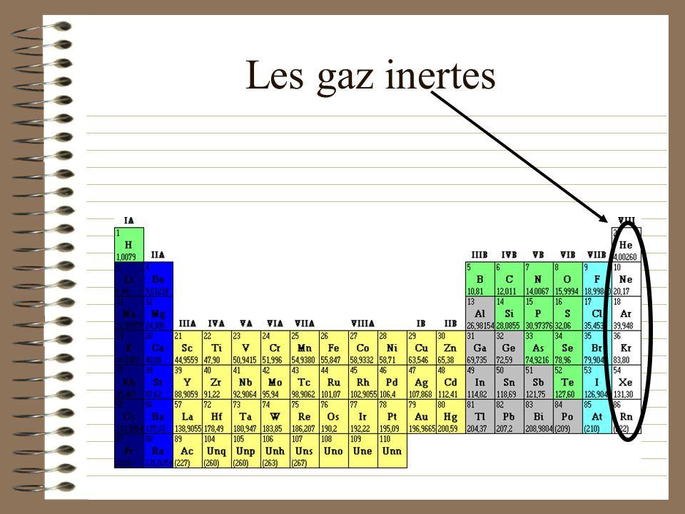 Les halogènes (propriétés) Ils sont corrosifs Ils sont bactéricides