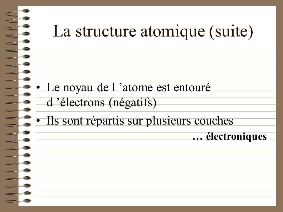 La structure atomique Le noyau de l atome est dense et compact. Il est formé de protons (positifs) et de neutrons (neutre) 3 Li 6,94 Le lithium Le noy