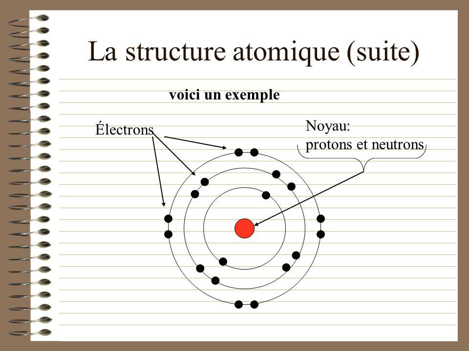 La structure atomique (suite) Le noyau de l atome est entouré d électrons (négatifs) Ils sont répartis sur plusieurs couches … électroniques