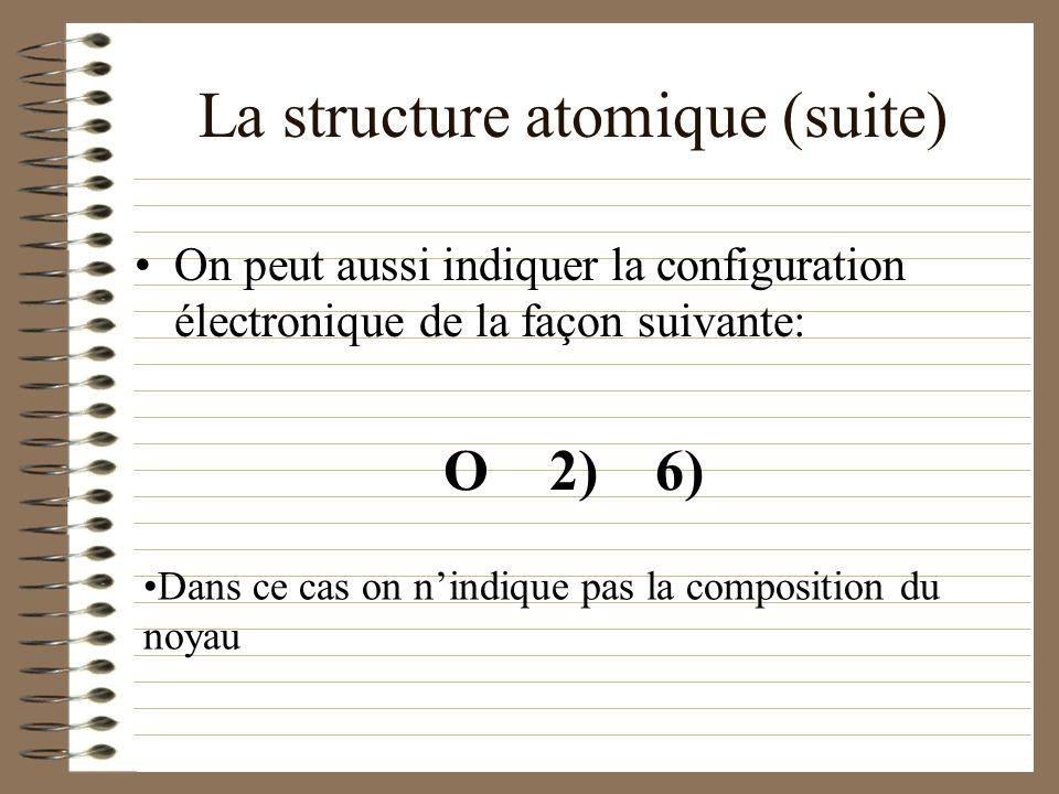 La structure atomique (suite) Deuxième période donc Deux couches électroniques Numéro 8 donc 8 protons Masse atomique de 16 donc 8 protons et 8 neutro