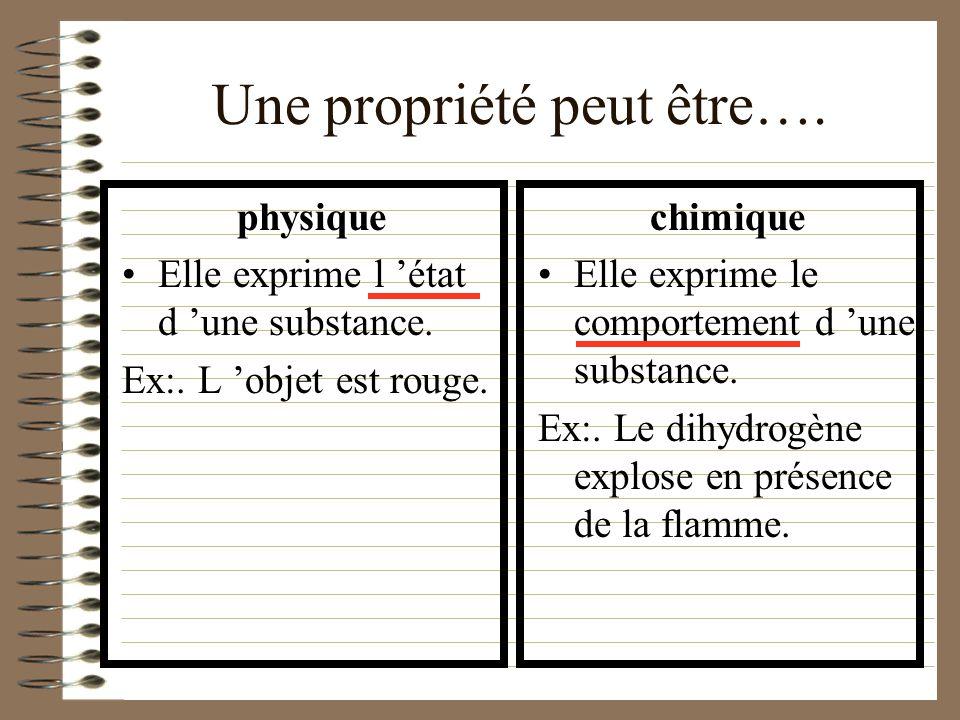 La structure atomique (suite) Électrons Noyau: protons et neutrons voici un exemple