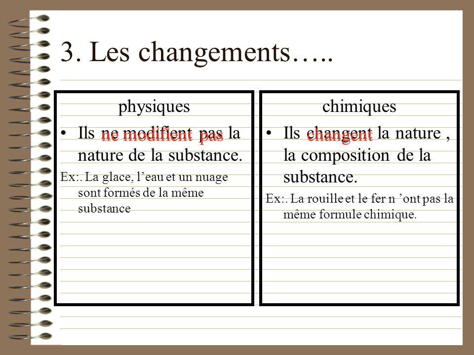3.Les changements….. physiques Ils ne modifient pas la nature de la substance.